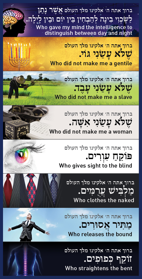 Birchos HaShachar bookmark - MEN with border
