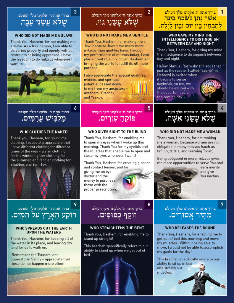 Birchos HaShachar with explanation - MEN
